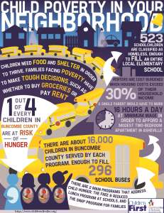 INFOGRAPHIC Child Poverty in Your Neighborhood